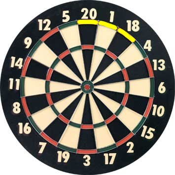 The double ring on a dart board