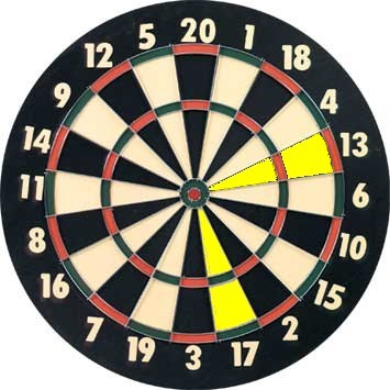 A single score dart board