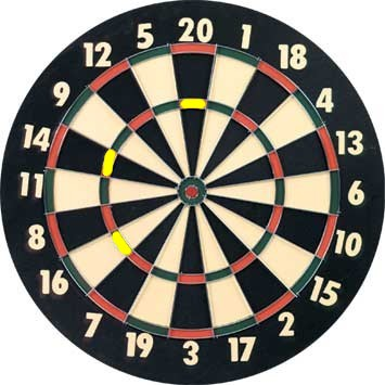 Triple ring on a dart board